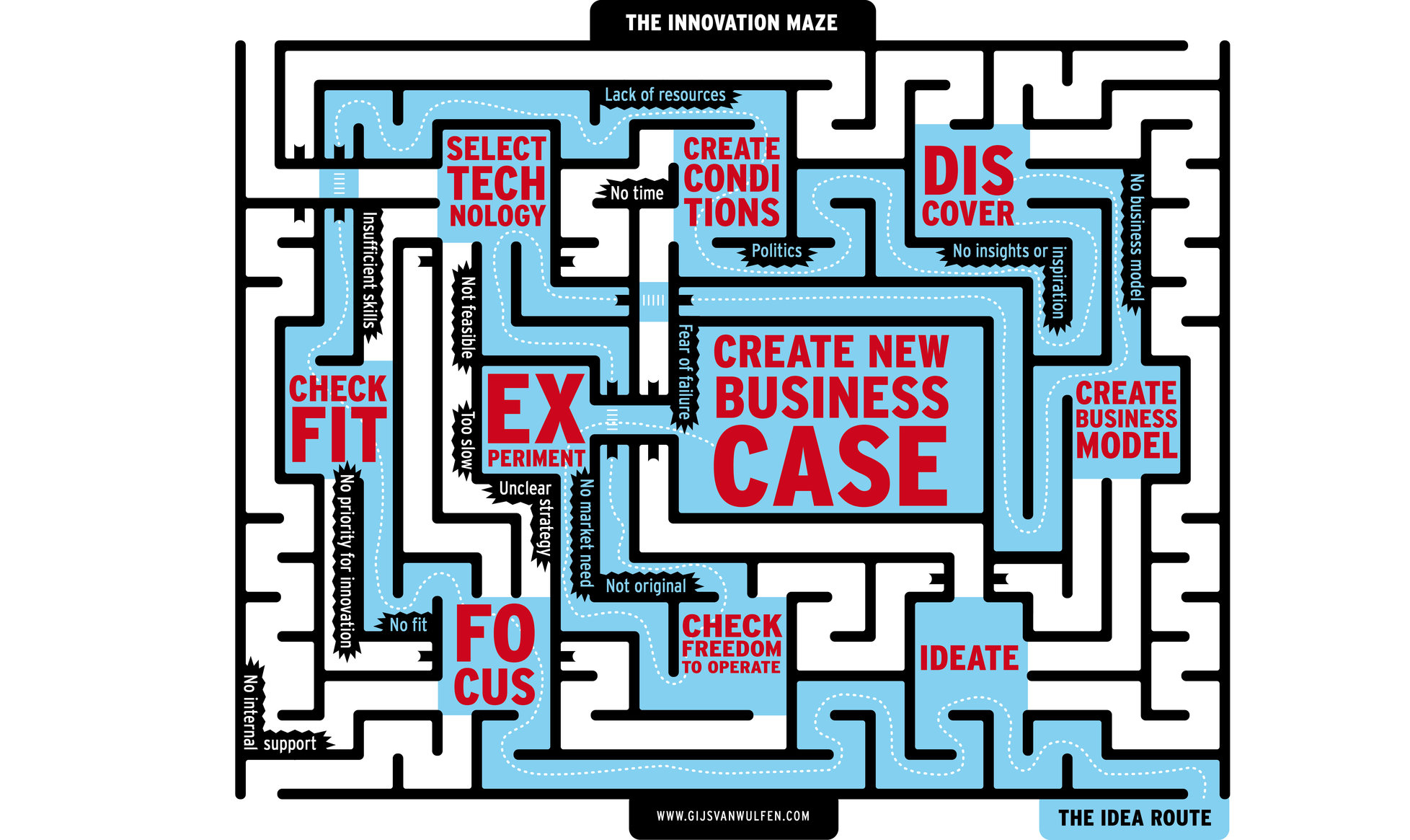 the-idea-route-the-innovation-maze-by-gijs-van-wulfen